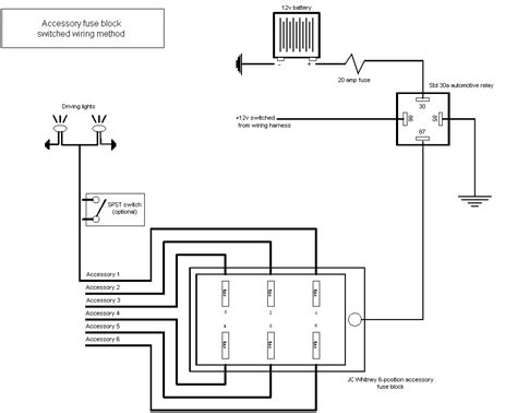 how to wire a fuse box diagram auxiliary fuse box