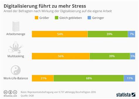 Word Vorlage Einfã Manage It It Strategien Und L 246 Sungen Das Magazin F 252 R It Entscheider Und Cios In Deutschland
