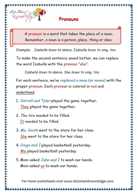 Subject Pronouns Worksheet by Subject Pronouns Worksheets Pictures To Pin On