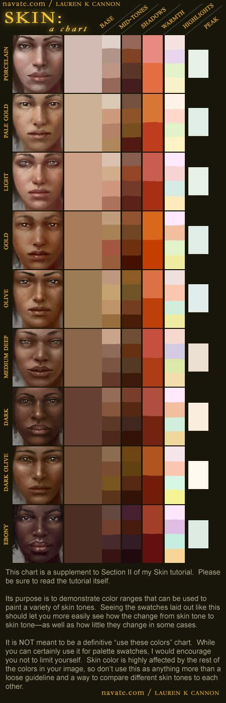 skin a chart supplement img by navate on deviantart