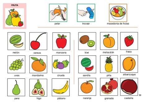 imagenes en ingles en orden alfabetico may cuadernos apoyo comunicaci 243 n ceapat 2013 1