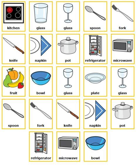 imagenes utensilios de cocina en ingles fotos de objetos en ingl 233 s y en espa 241 ol imagui