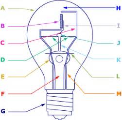 hid fixtures wiring diagrams hid free engine image for user manual