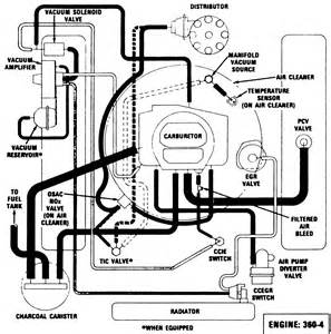 plymouth 318 engine diagram carb 1970 mopar alternator wiring diagram elsavadorla