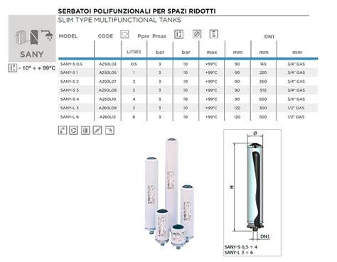elbi vasi elbi s p a termoidraulica dettagli prodotto sany