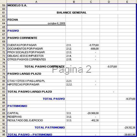de balance general contabilidad contabilidad balance general balance general imagenes