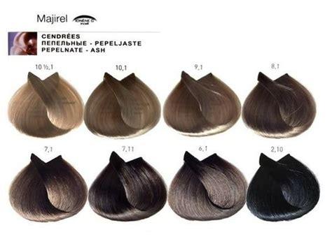 loreal professional majirel hair color 7 35 7grv loreal majirel verf voor een perfecte kleur en glans kappersshop