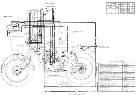 xs400 wiring diagram xs400 headlight diagram wiring
