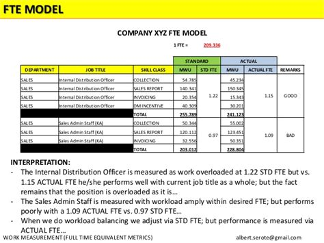 fte calculation template time equivalent metrics fte