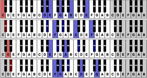 Chords To Apartment Number 9 Piano Piano Chords Am Piano Chords Piano Chords Am Piano