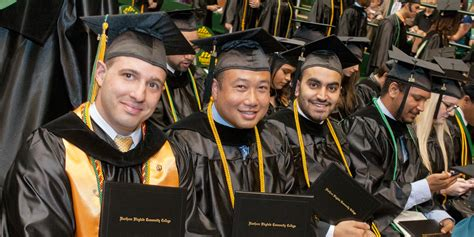 Do Mba Students Walk At Graduation by Increasing Of Paying Go To College Graduates