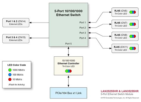 diagram network switch choice image how to guide and