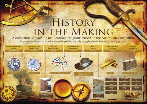 www history history in the making aiswa