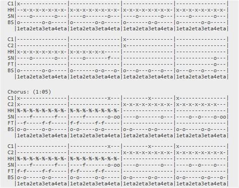 drum chords tutorial drum chords lesson 187 music sheets chords tablature and