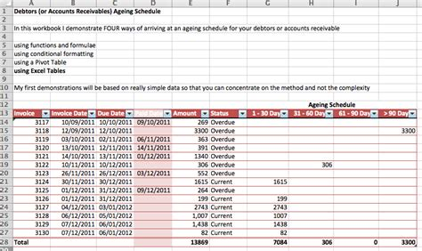 Debtors Accounts Receivable Ageing Schedule Video Excel With Excel Master Schedule Of Accounts Receivable Template