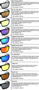 sunglass lens colors custom fuse replacement lenses for hielo sunglasses