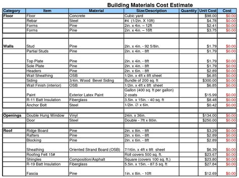construction cost estimating spreadsheet