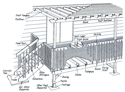 Timber House Floor Plans abbey cypress distributors decking amp balustrading