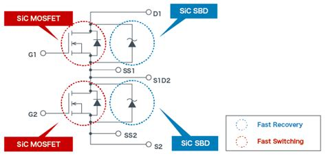 sic integrated circuit electronics for high temperature operation silicon carbide footprint growing in power electronics lekule