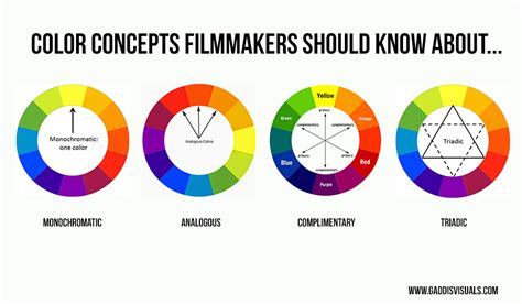 types of color schemes the filmmakers guide to understanding color gaddis