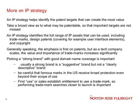 Ip Strategy Template Templates Station Ip Strategy Template