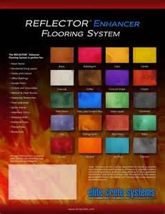 Concrete Coatings For Patios Elite Crete Systems Colour Charts