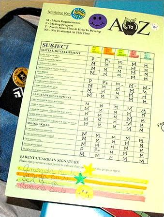 weslaco east hs report card template can disseminating information lead to better learning