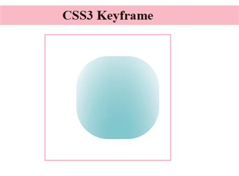 css keyframes tutorial css3 keyframes effect free source code tutorials and