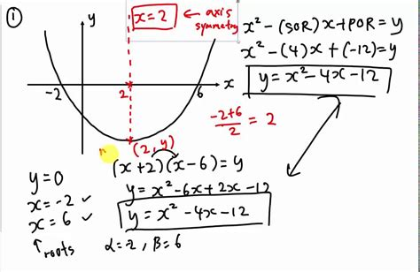 How To Find In How To Find The Equation Of Curve Quadratic Chapter