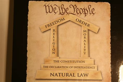 Constitution Introduction Essay by Constitution Introduction Essay Bamboodownunder