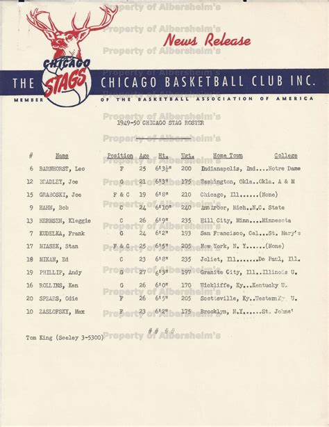 Press Release Letterhead Item Detail 1949 1950 Chicago Stags Roster Press News Release Letterhead 1st Year Nba
