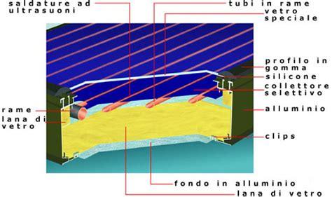 pannelli solari mobili mobili lavelli come e fatto un pannello solare termico