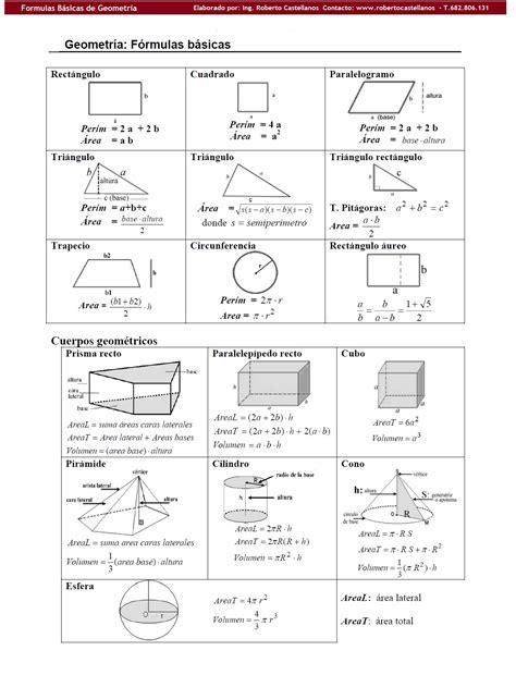 imagenes formulas matematicas formulas matematicas de geometria hd 1080p 4k foto