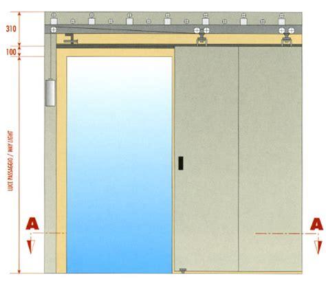 porta rei scorrevole porte tagliafuoco vetrate tagliafuoco maniglioni