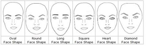 understanding your shaping their character facing their realities books eye brow shape eye brow shape asian eye brow shape