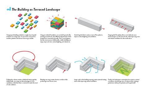 layout and density of building gallery of mass design group s proposal to reconstruct