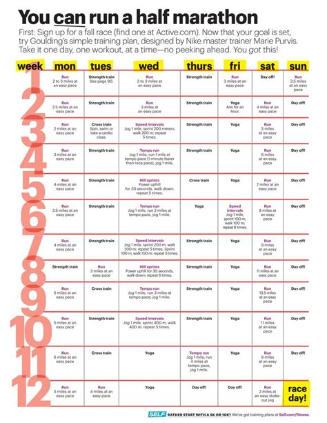 couch to half marathon plan yoga for better behavior half marathons half marathon