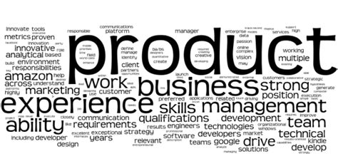 Product Management Post Mba by Word Cloud Of Product Manager Openings Sharath S Weblog