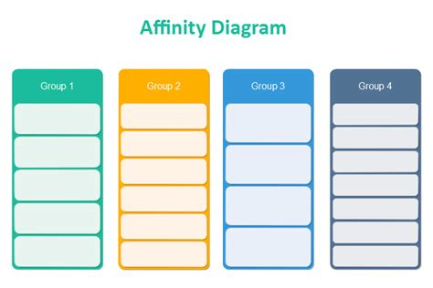 affinity diagram template free affinity diagram a six sigma tool for prioritizing ideas