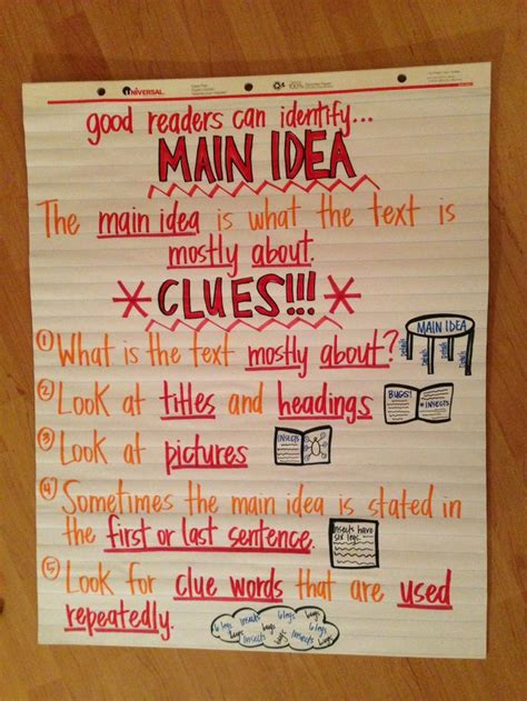 main idea and themes reading plus 429 best anchor charts images on pinterest teaching
