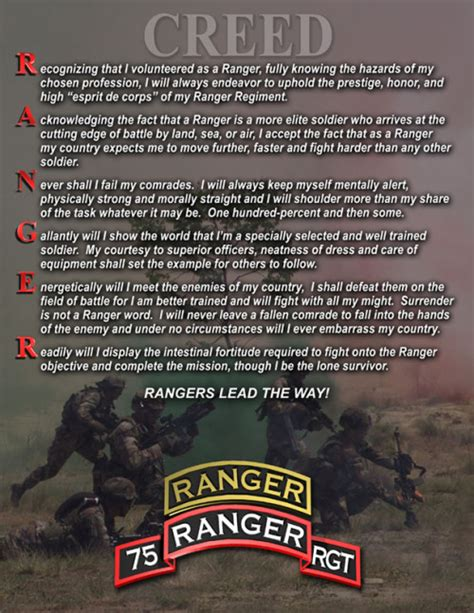 The Canaan Creed ranger creed