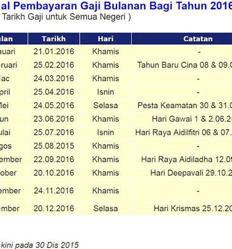 jadual pembayaran epf 2016 jadual pembayaran epf 2016 epf jadual jadual pembayaran