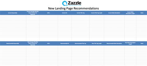 simple guide how to do keyword research zazzle media