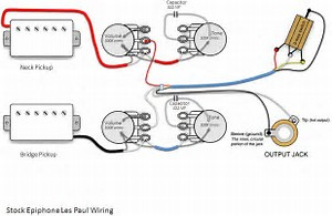 epiphone les paul wiring schematic epiphone image epiphone les paul standard plus top wiring diagram image on epiphone les paul wiring schematic