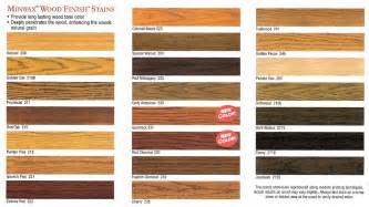 minwax wood stain colors minwax stain colors newhairstylesformen2014