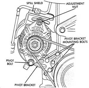 plymouth neon how do i replace an alternator for a 1996 plymouth