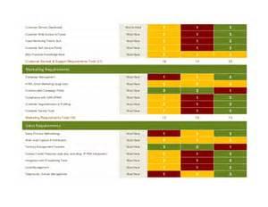 erp evaluation template crm vendor evaluation matrix