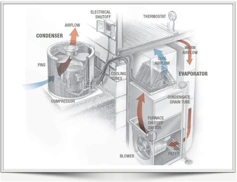 air handler diagram air free engine image for user