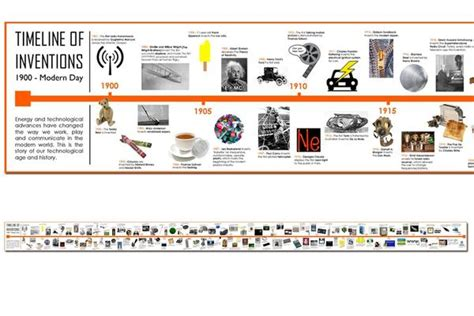 timeline   century inventions  technology tiger
