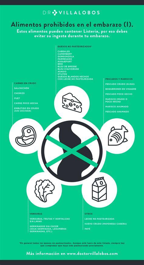 listeria alimentos prohibidos durante el embarazo